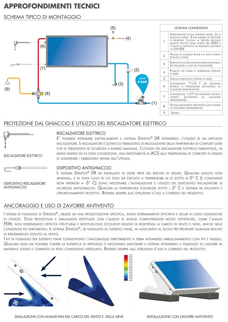 Pannello Solare Ad Accumulo Integrato : Pannello solare cordivari stratos dr o l accumulo