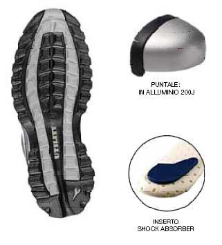 scarpe glove ii 2