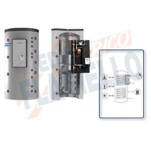 Cordivari Termoaccumulatore Puffermas 3 VB da 500 a 1500 per accumulo di Acqua di Riscaldamento e produzione di ACS con modulo MACS 70kW esterno con Scambiatore a Piastre e 2 Scambiatori Fissi in Acciaio al Carbonio a Coibentazione Rigida