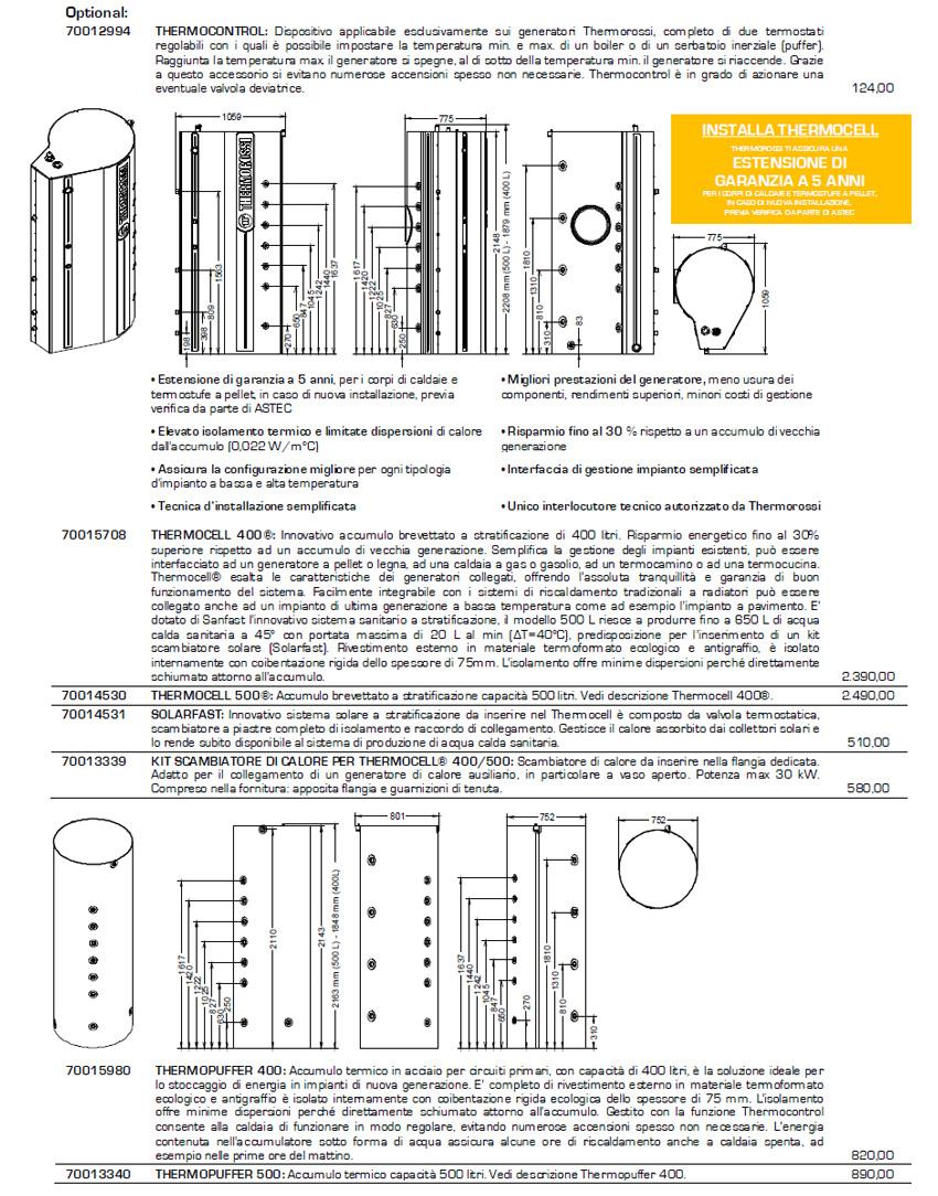 Termostufa a pellet idro thermorossi dorica idra 13kw for Mito idro edilkamin scheda tecnica